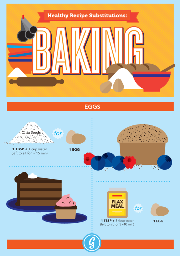 Healthy Baking Recipe Substitutions: Egg Swaps