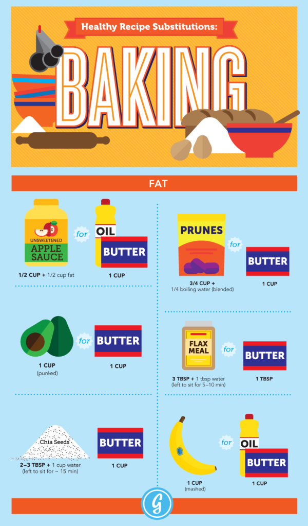 Healthy Baking Recipe Substitutions: Fat Swaps