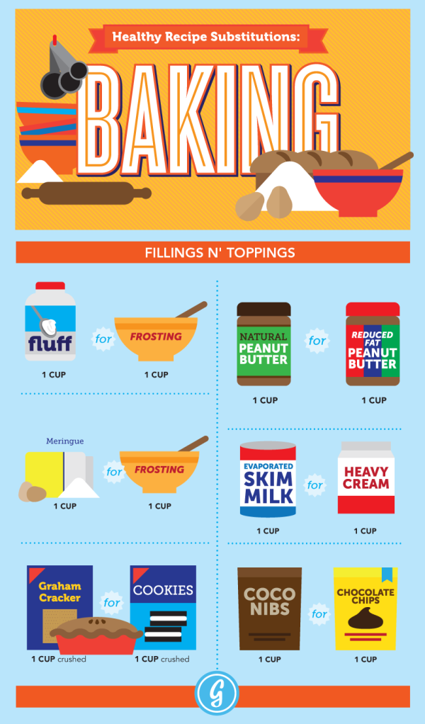 Healthy Baking Recipe Substitutions: Fillings N' Toppings Swaps