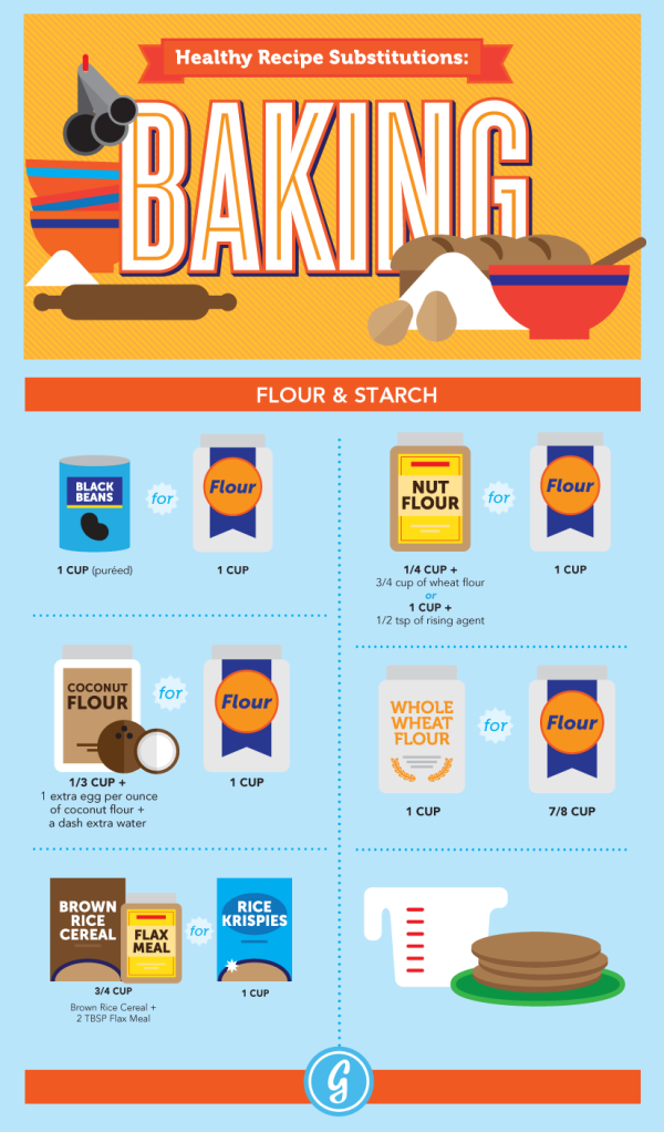 Healthy Baking Recipe Substitutions: Flour and Starch Swaps