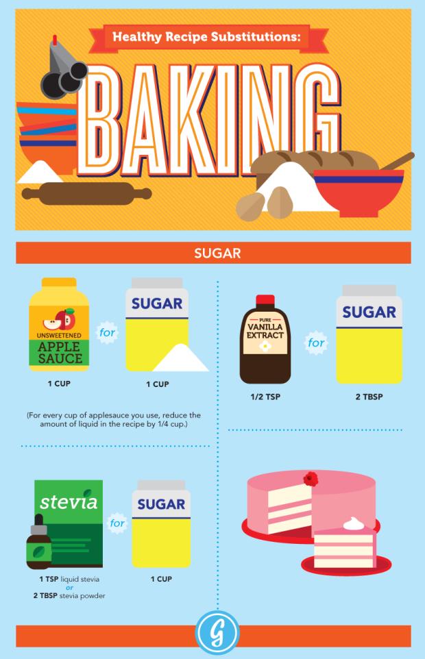 Healthy Baking Recipe Substitutions: Sugar Swaps